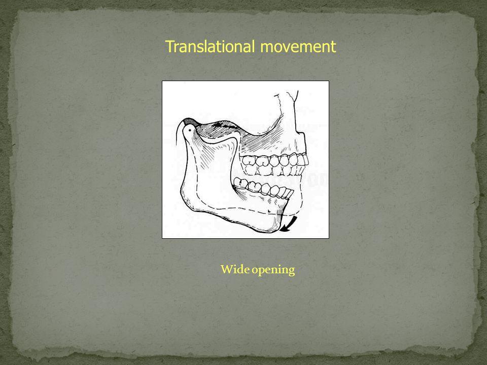 Translational movement