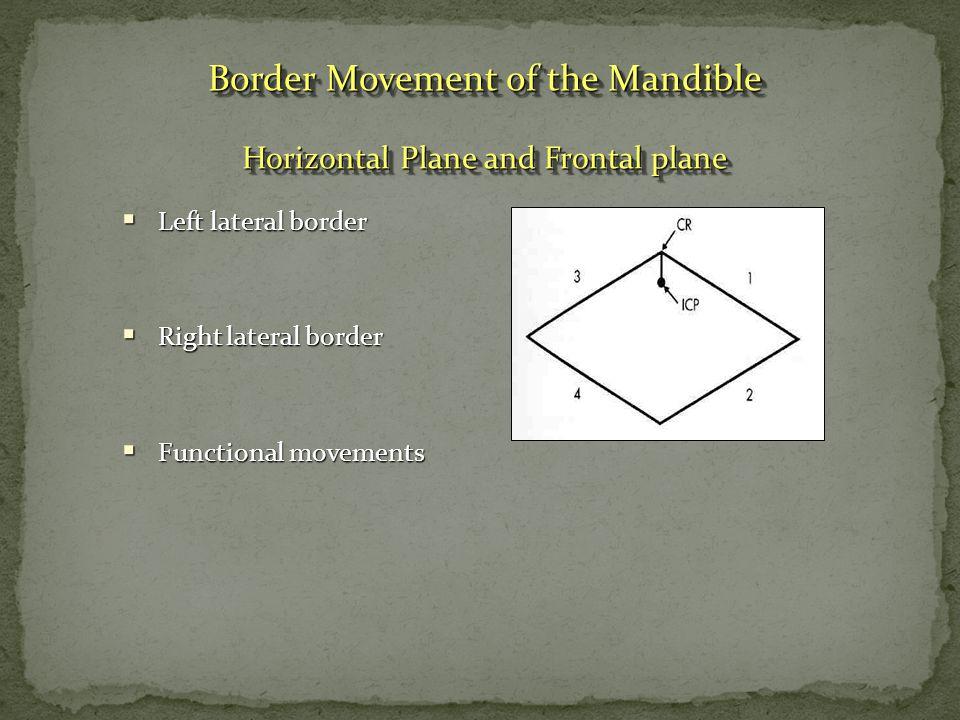 Border Movement of the Mandible