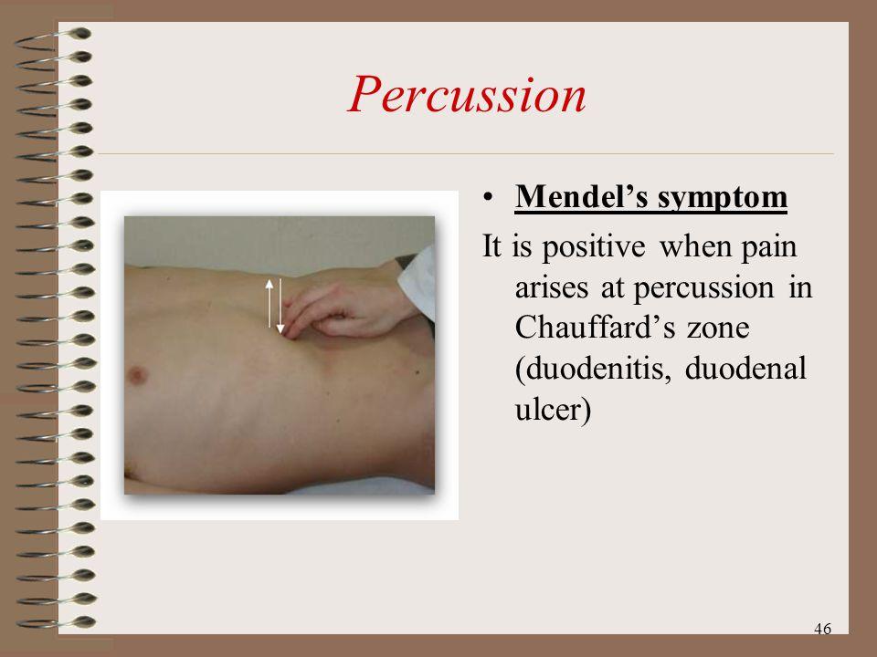 Percussion Mendel's symptom