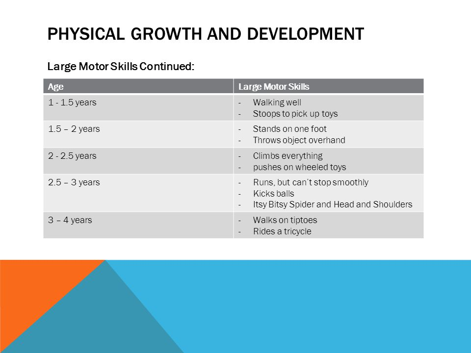 physical development 3 7 years Physical development: gross motor control: 0  2-3 years: can throw a ball  overhand and kicks ball enthusiastically tries to catch a  of development for  each category, 0-3 years, 3-7 years, 7-12 years and 12-19 years.