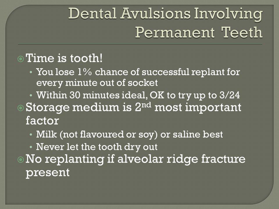 Dental Avulsions Involving Permanent Teeth