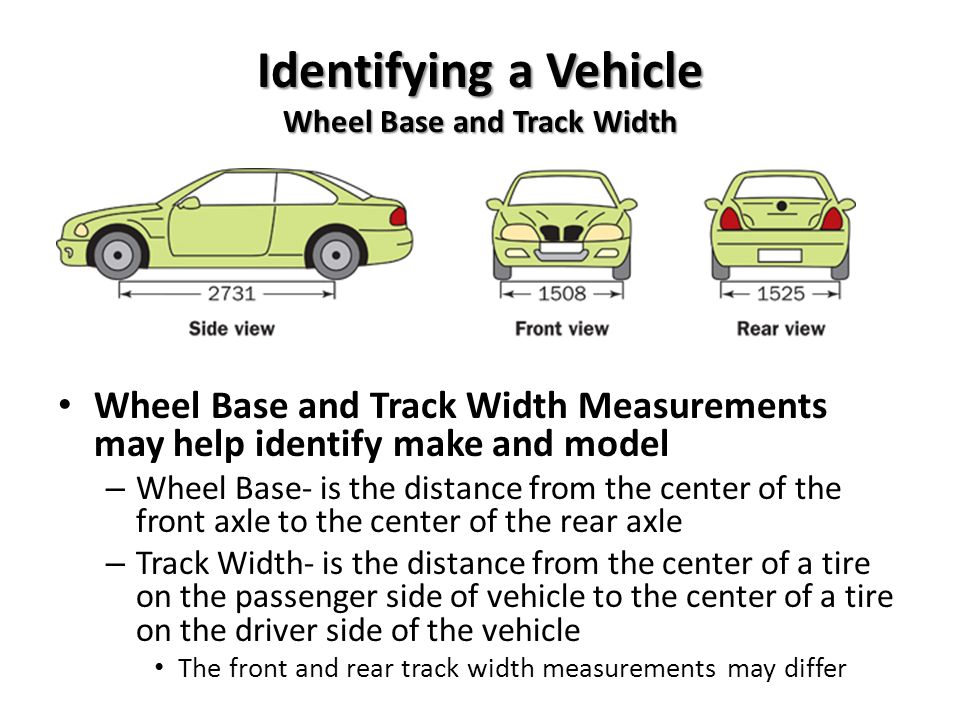 Identifying a Vehicle Wheel Base and Track Width
