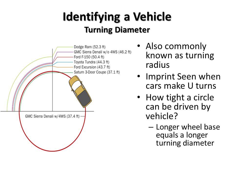 Identifying a Vehicle Turning Diameter