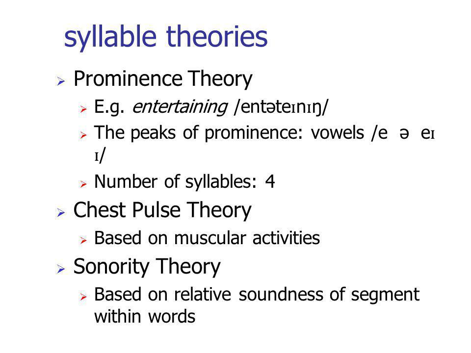 syllable theories Prominence Theory Chest Pulse Theory Sonority Theory