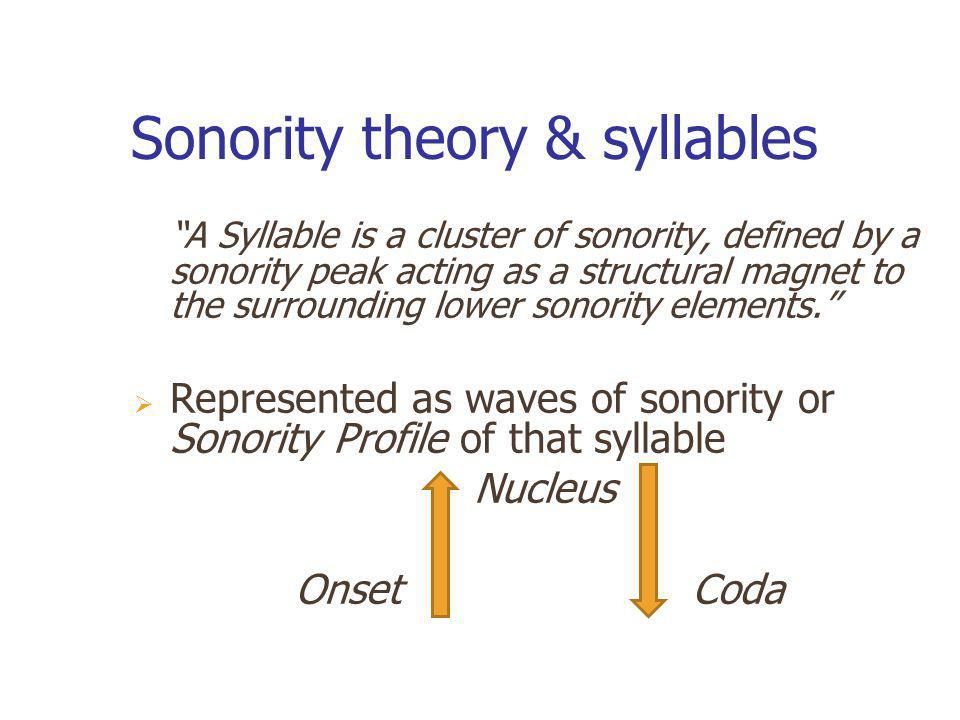 Sonority theory & syllables