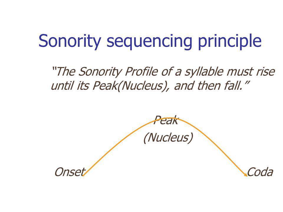 Sonority sequencing principle