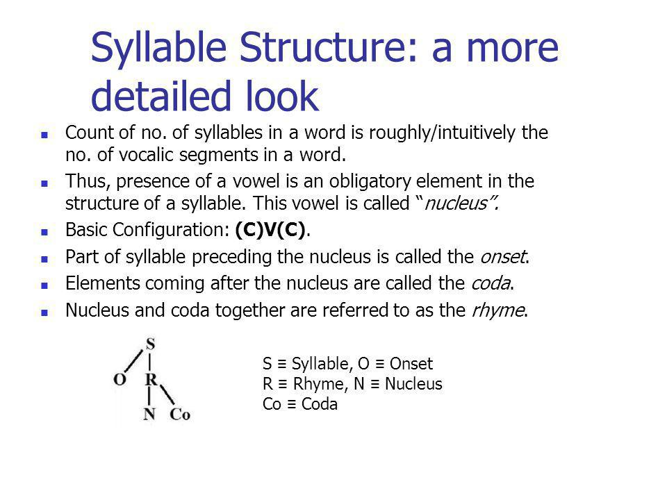 Syllable Structure: a more detailed look