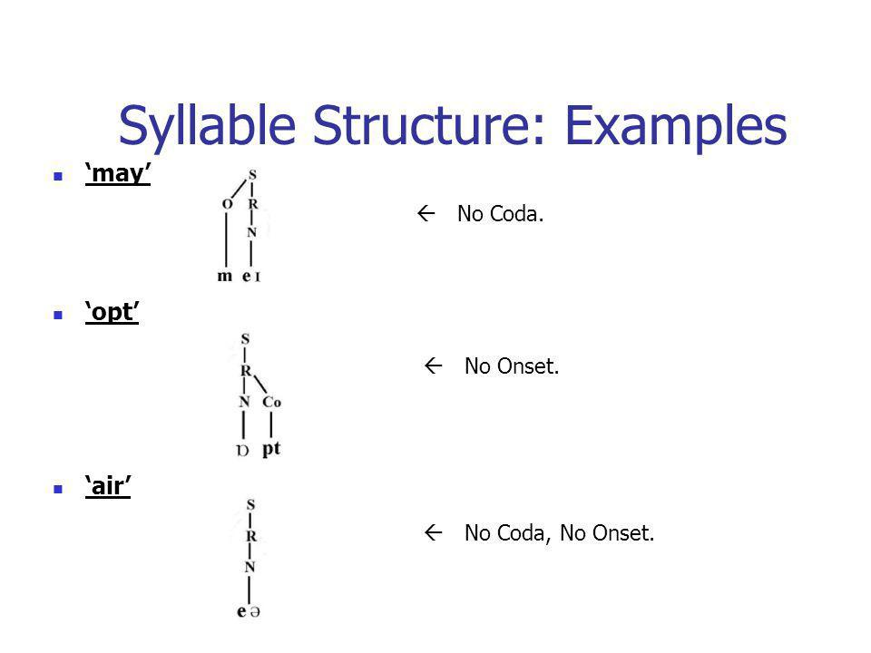 Syllable Structure: Examples
