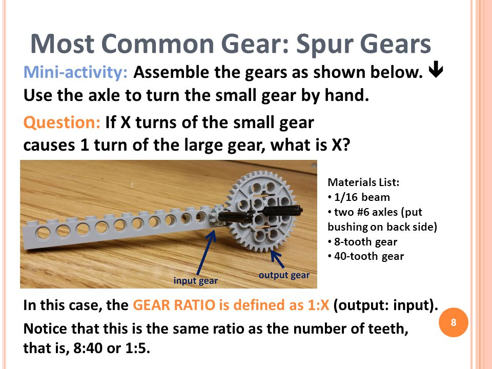 Most Common Gear: Spur Gears