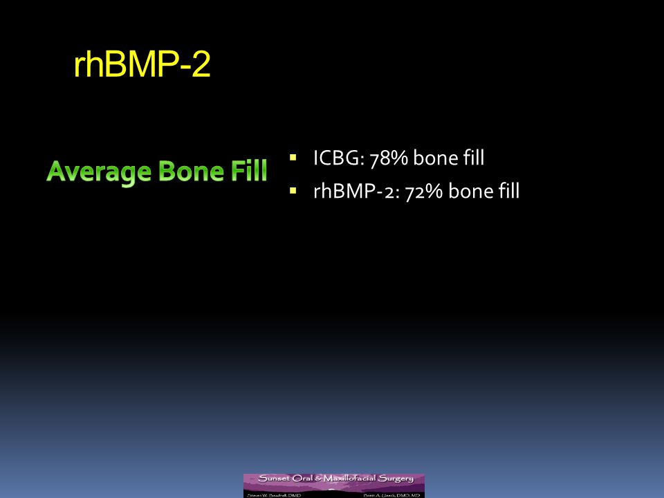 rhBMP-2 ICBG: 78% bone fill rhBMP-2: 72% bone fill Average Bone Fill
