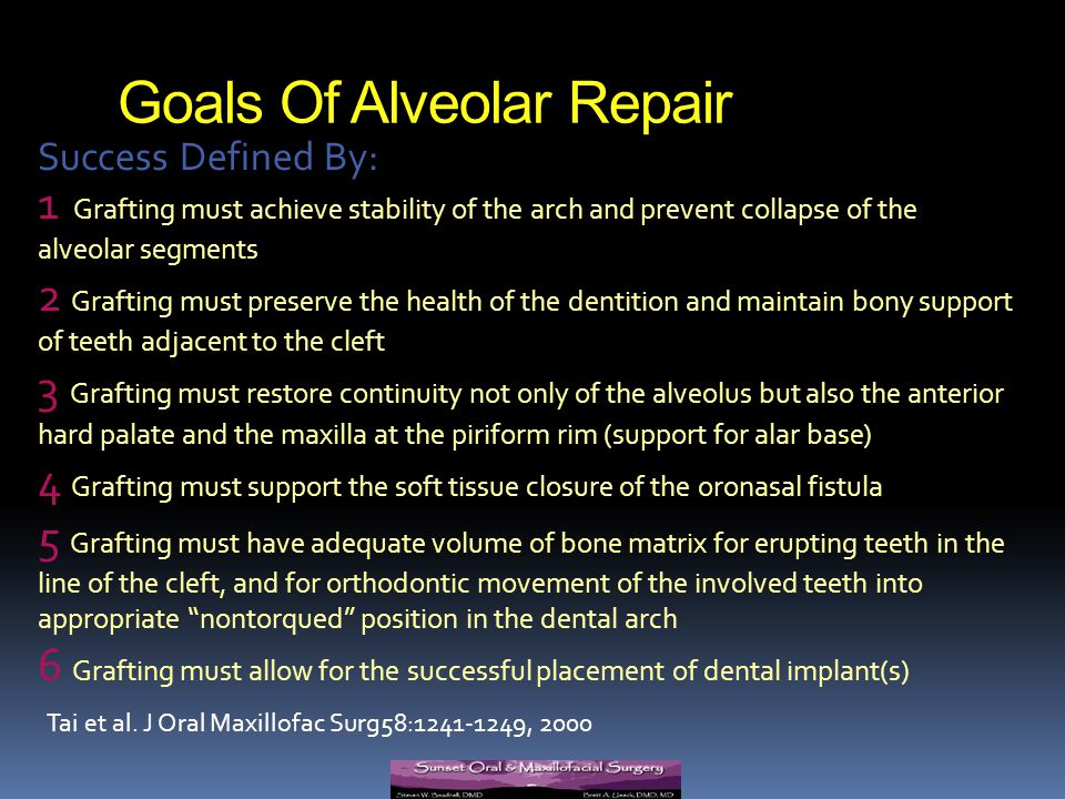 Goals Of Alveolar Repair