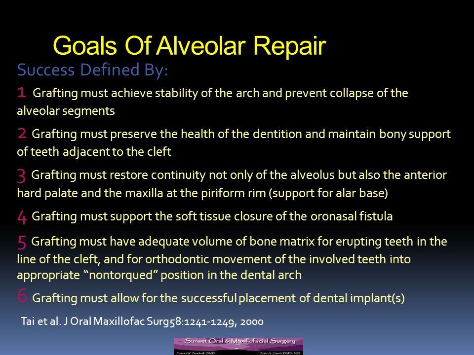 Goals Of Alveolar Repair