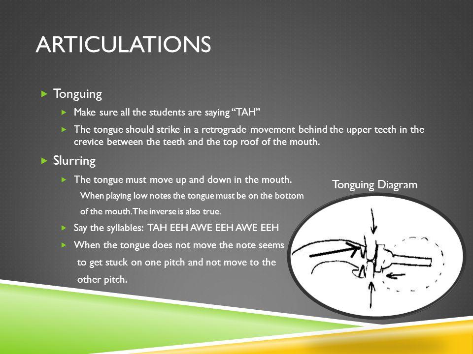 articulations Tonguing Slurring Tonguing Diagram