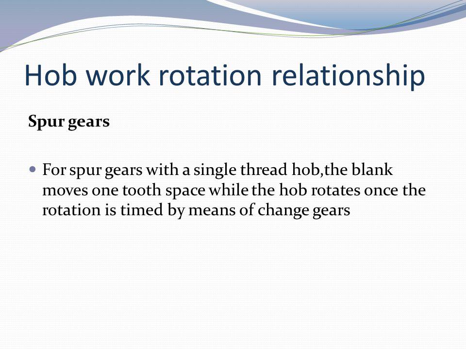 Hob work rotation relationship