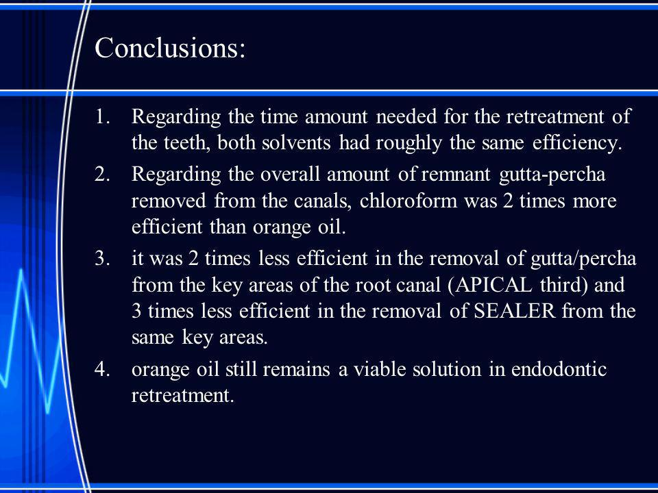 Conclusions: Regarding the time amount needed for the retreatment of the teeth, both solvents had roughly the same efficiency.