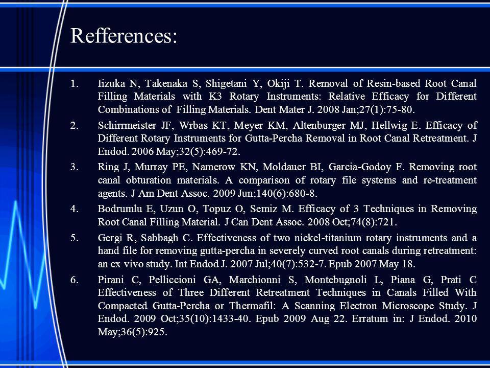 Refferences: