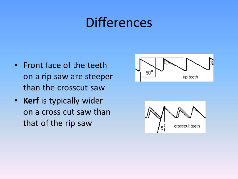 Differences Front face of the teeth on a rip saw are steeper than the crosscut saw.