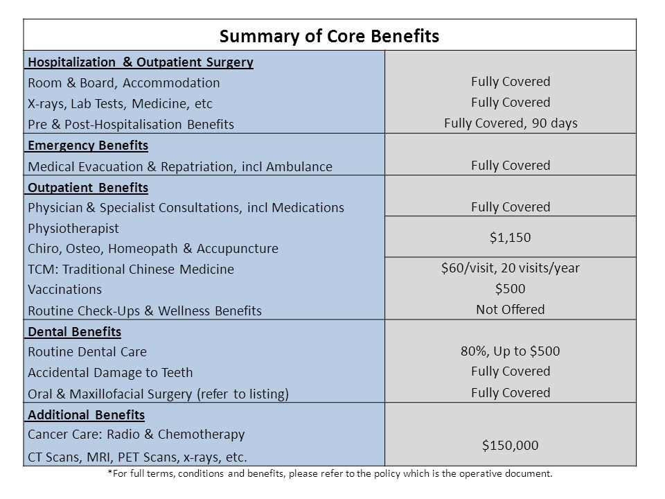 Summary of Core Benefits