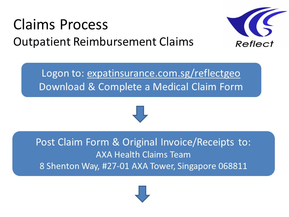 Claims Process Outpatient Reimbursement Claims