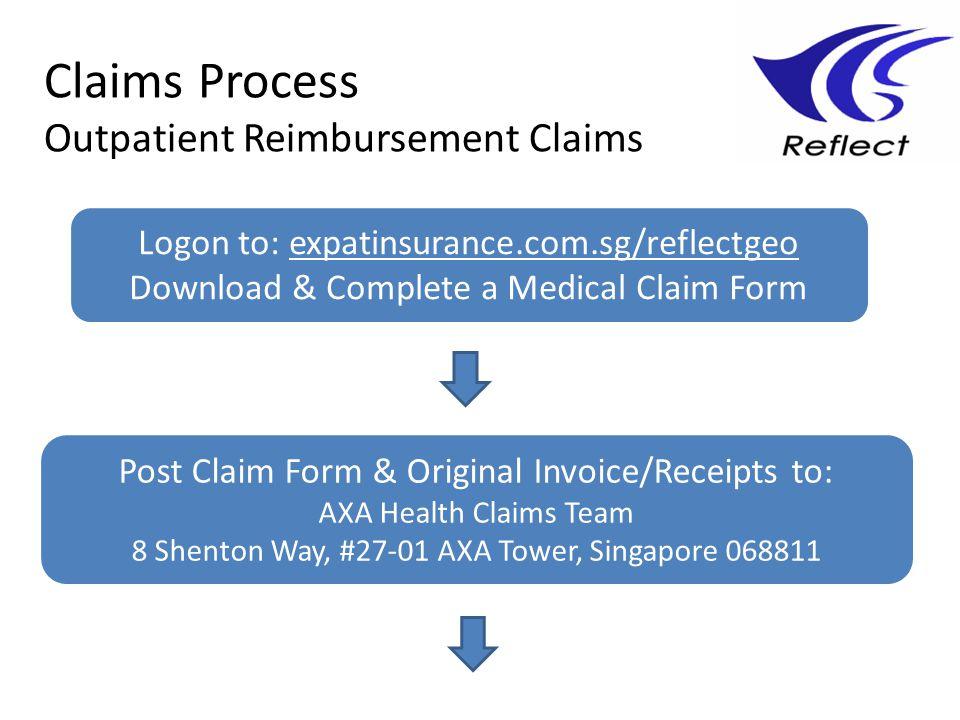 Claims Process Outpatient Reimbursement Claims