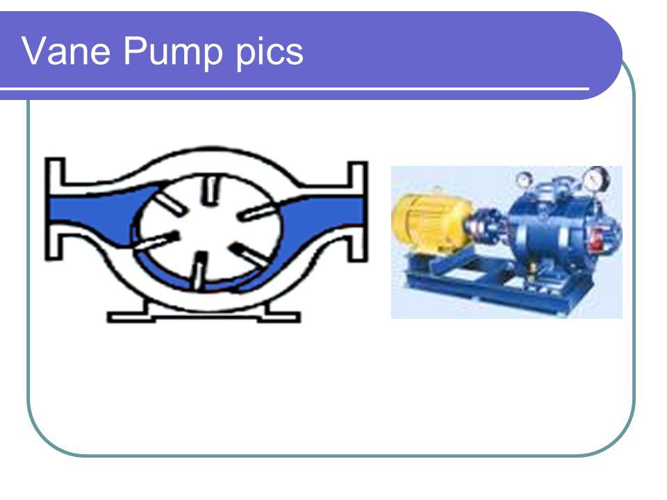 Vane Pump pics