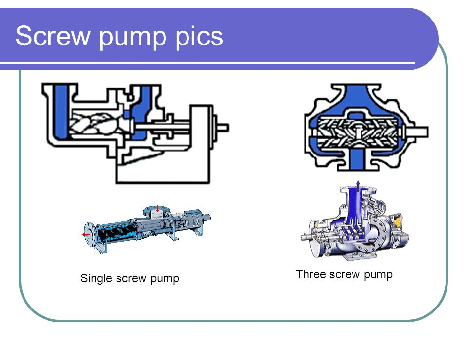 Screw pump pics Three screw pump Single screw pump