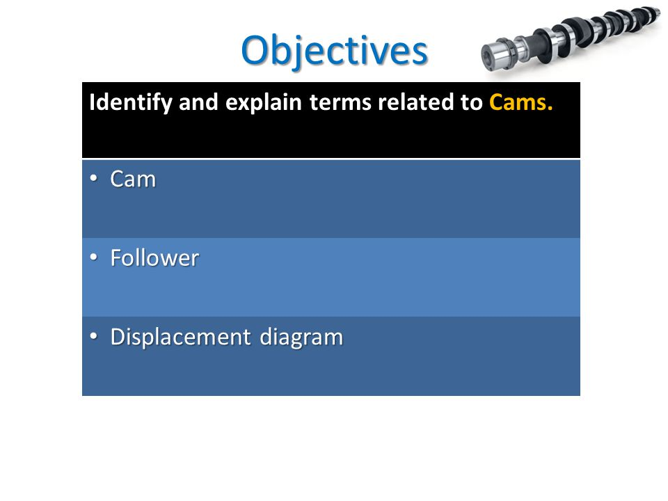 Objectives Identify and explain terms related to Cams. Cam Follower