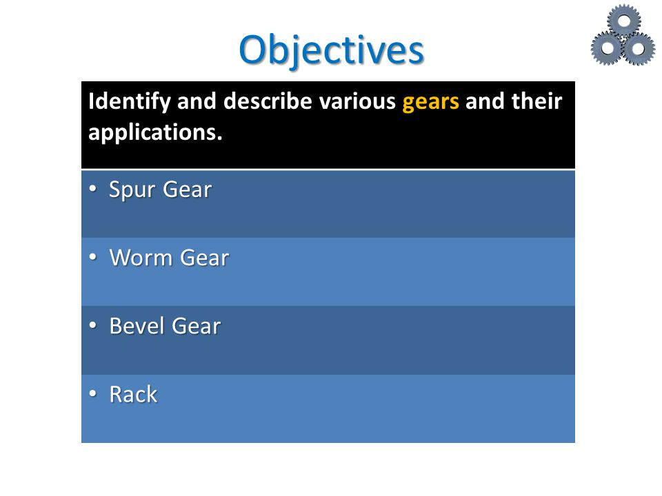 Objectives Identify and describe various gears and their applications.