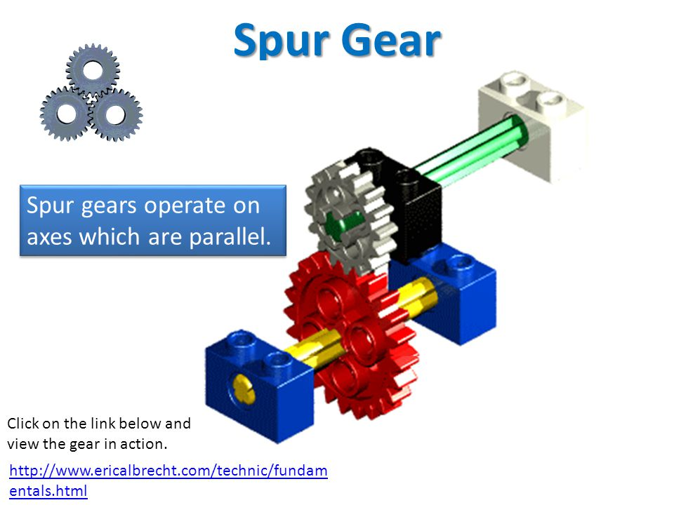 Spur Gear Spur gears operate on axes which are parallel.