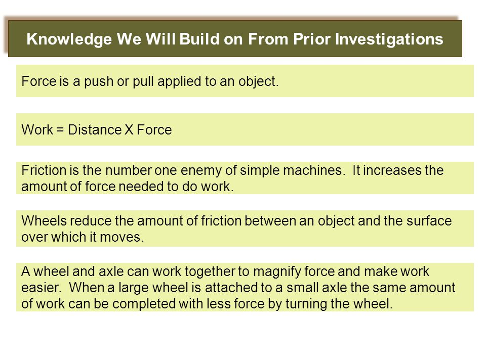Knowledge We Will Build on From Prior Investigations