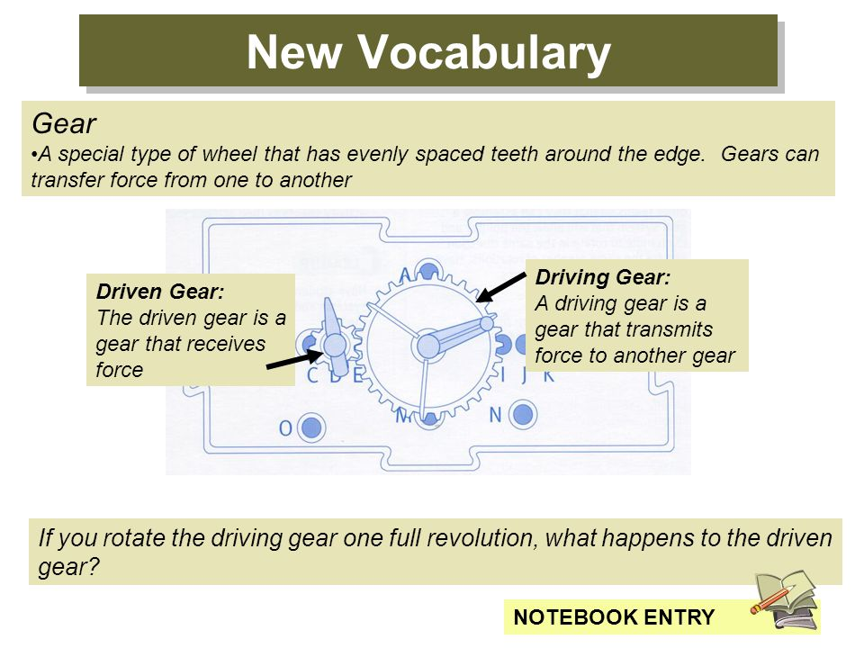 New Vocabulary Gear. A special type of wheel that has evenly spaced teeth around the edge. Gears can transfer force from one to another.