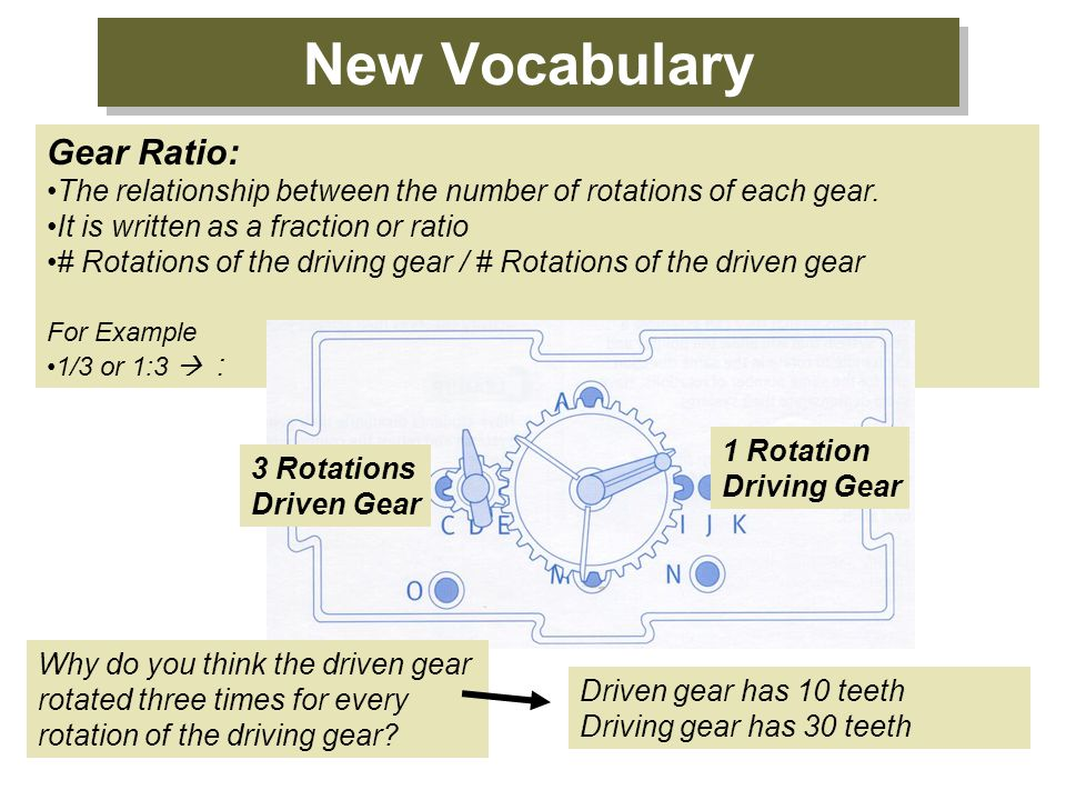 New Vocabulary Gear Ratio: