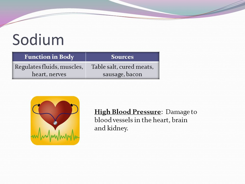 Sodium Function in Body. Sources. Regulates fluids, muscles, heart, nerves. Table salt, cured meats, sausage, bacon.