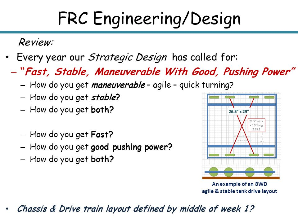 FRC Engineering/Design