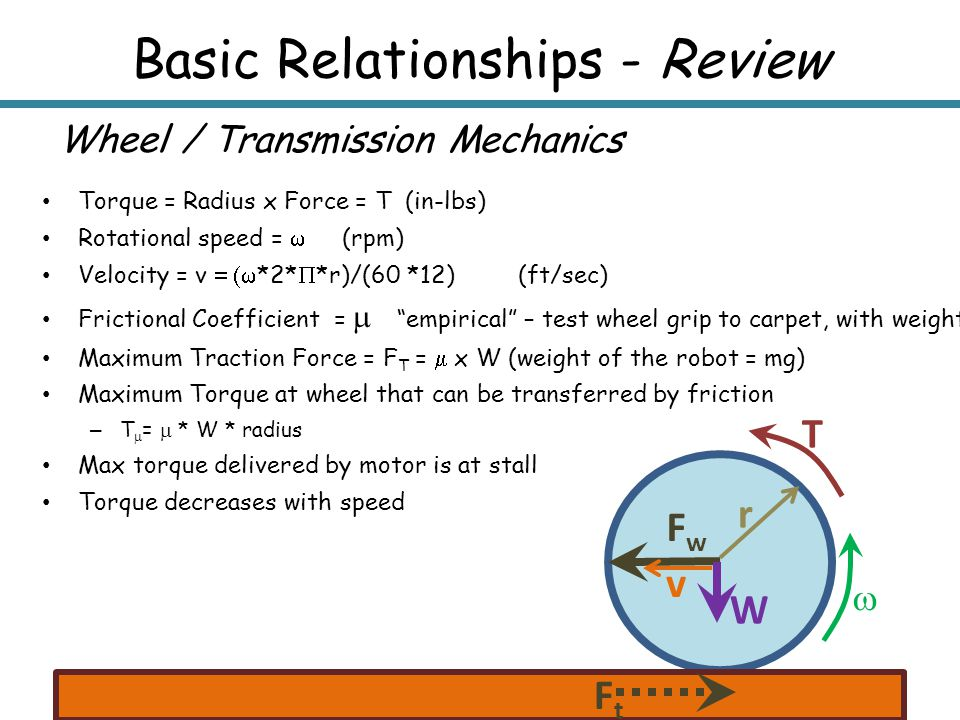 Basic Relationships - Review