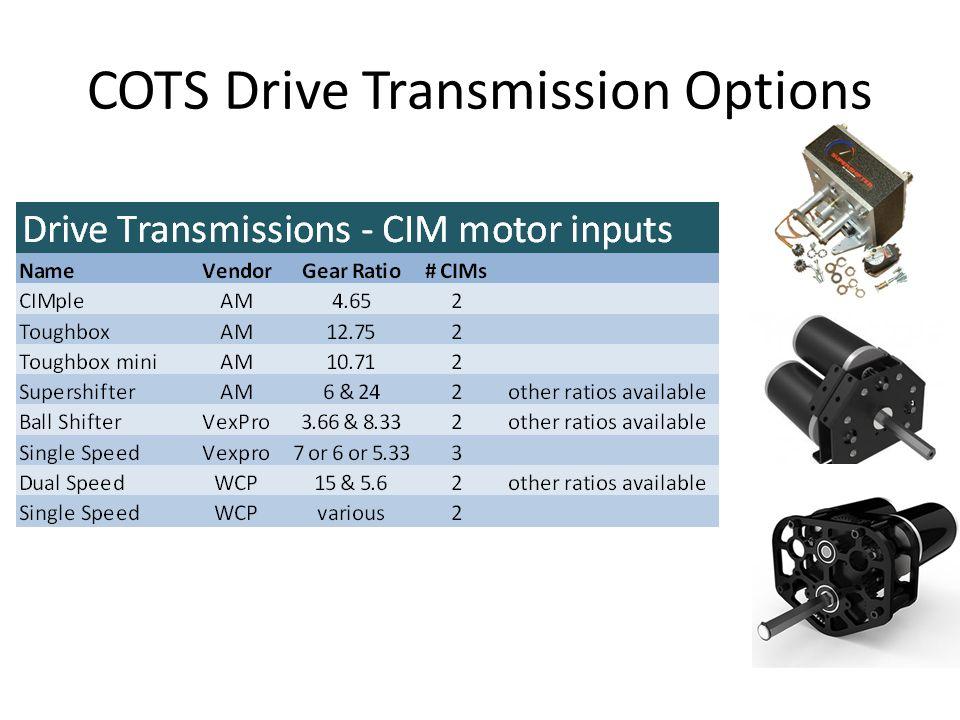 COTS Drive Transmission Options