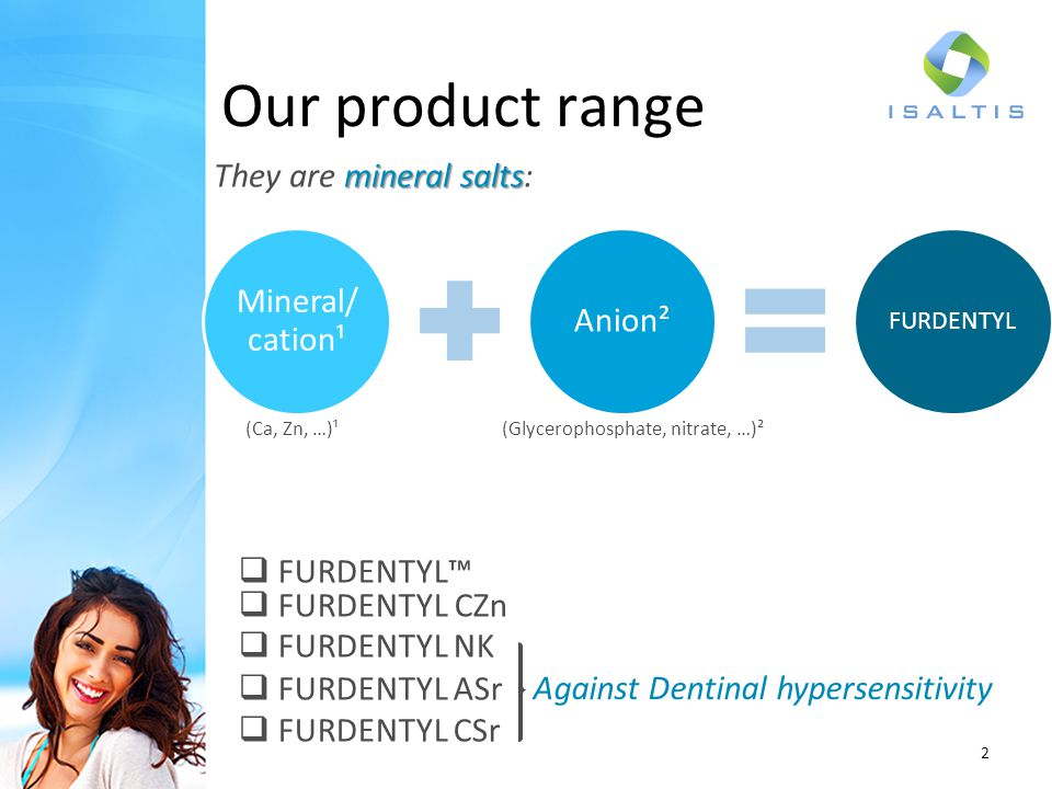 Our product range They are mineral salts: Mineral/cation¹ Anion²