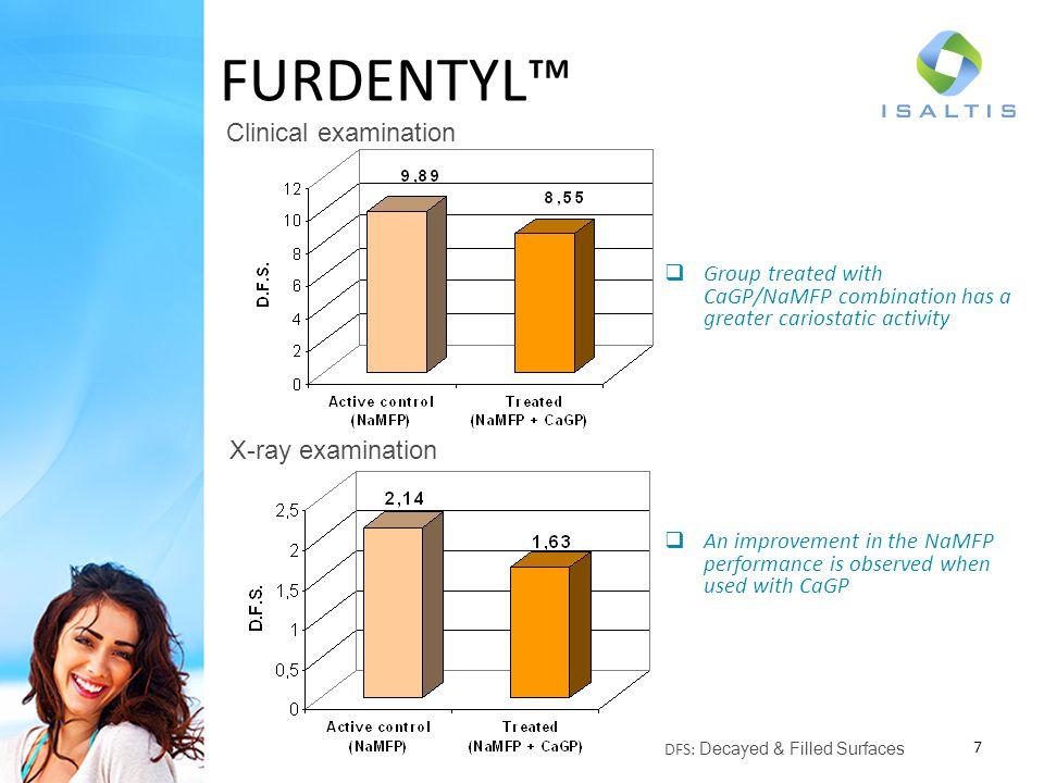 FURDENTYL™ Clinical examination X-ray examination