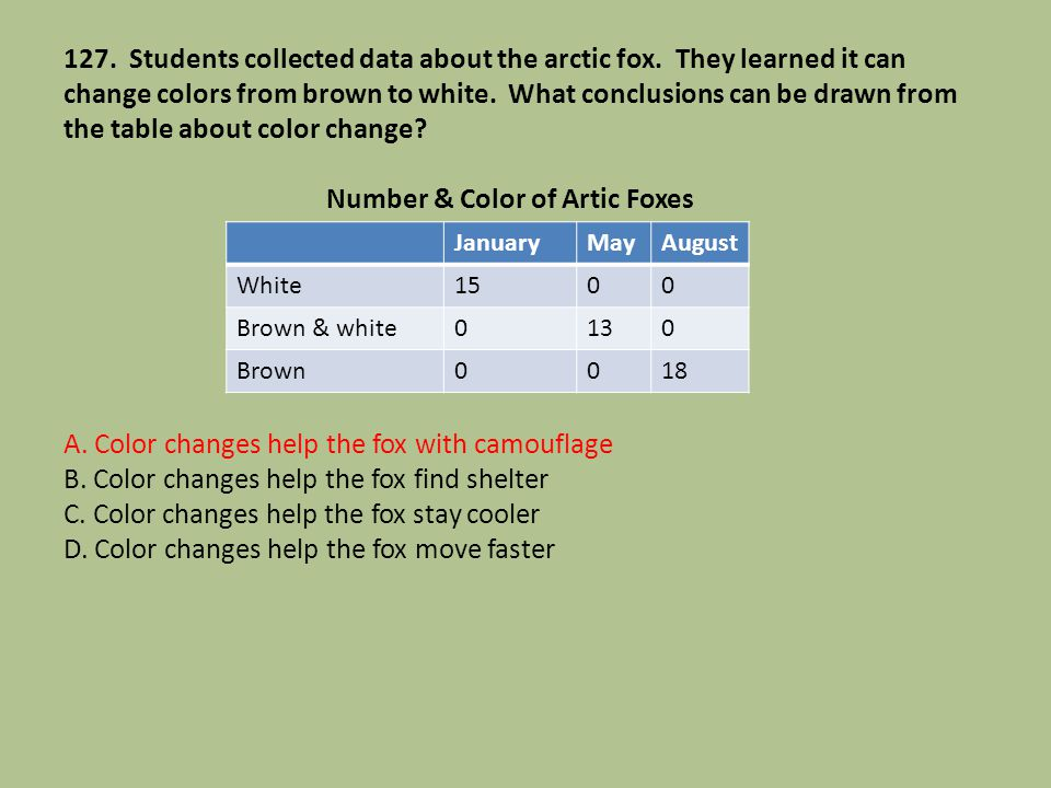 127. Students collected data about the arctic fox