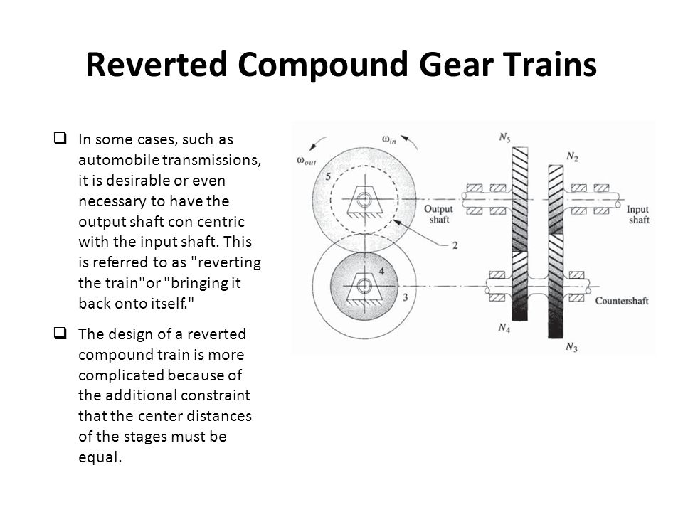 Reverted Compound Gear Trains