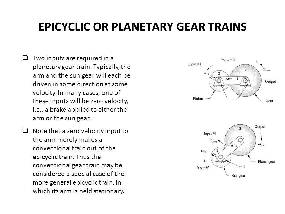EPICYCLIC OR PLANETARY GEAR TRAINS