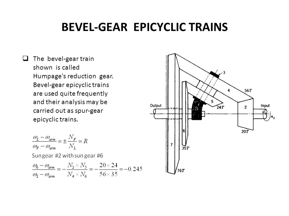 BEVEL-GEAR EPICYCLIC TRAINS