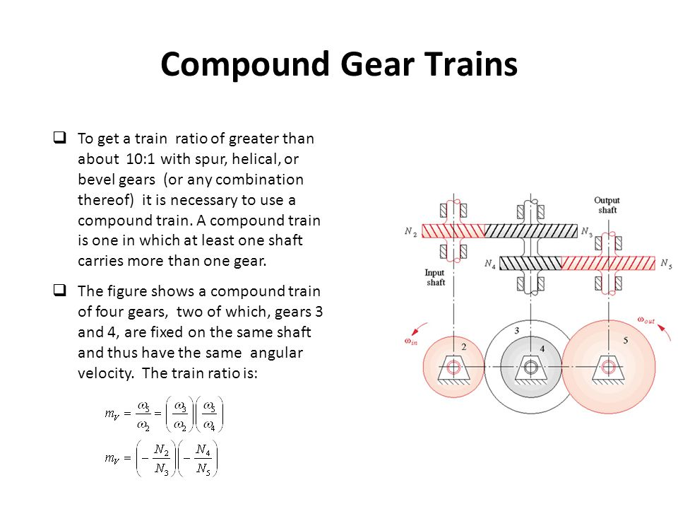 Compound Gear Trains