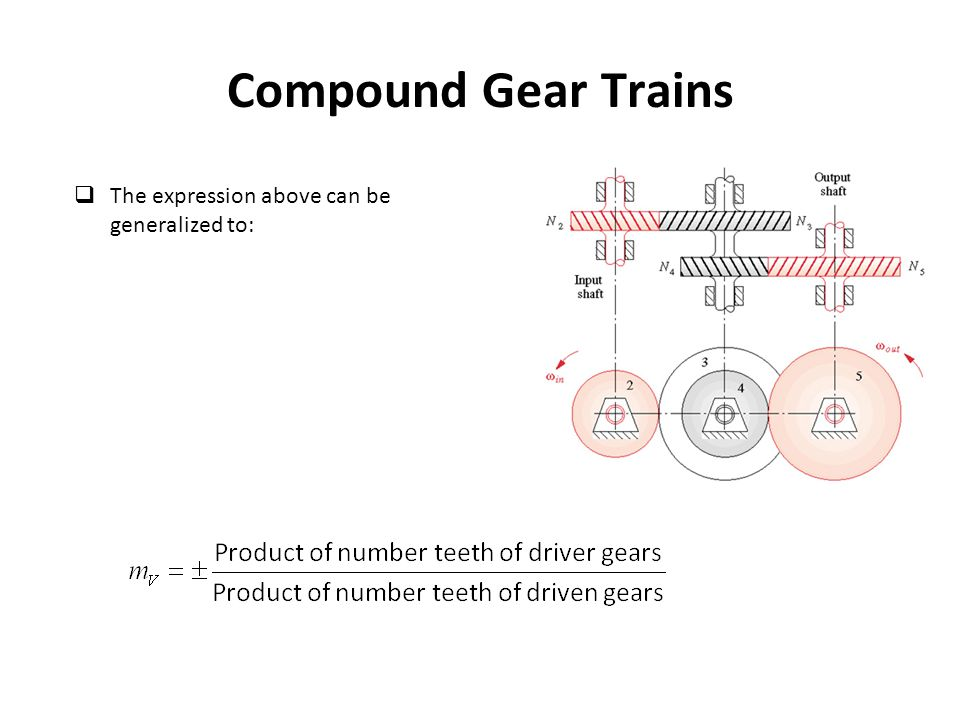 Compound Gear Trains The expression above can be generalized to: