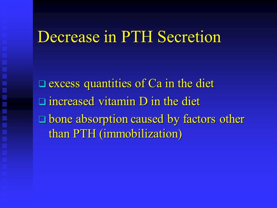 Decrease in PTH Secretion