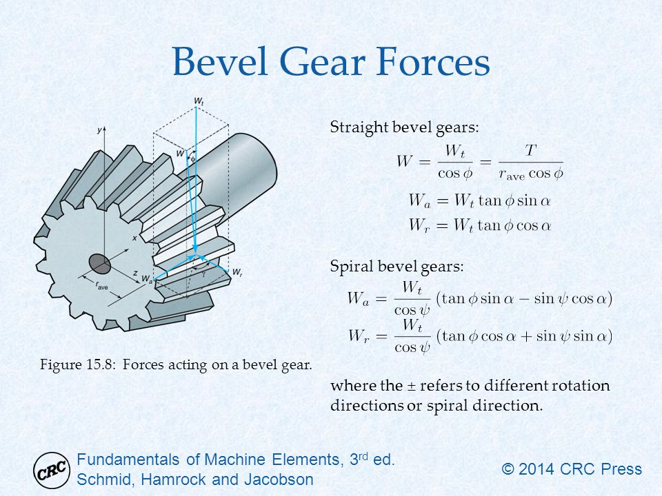 Bevel Gear Forces Straight bevel gears: Spiral bevel gears: