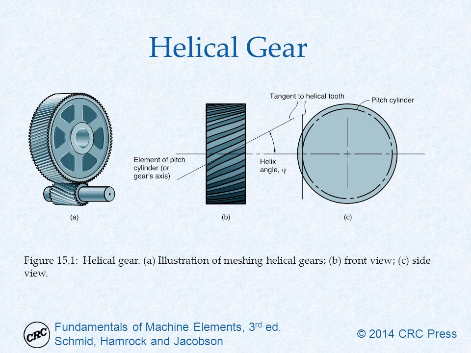 Helical Gear Figure 15.1: Helical gear.