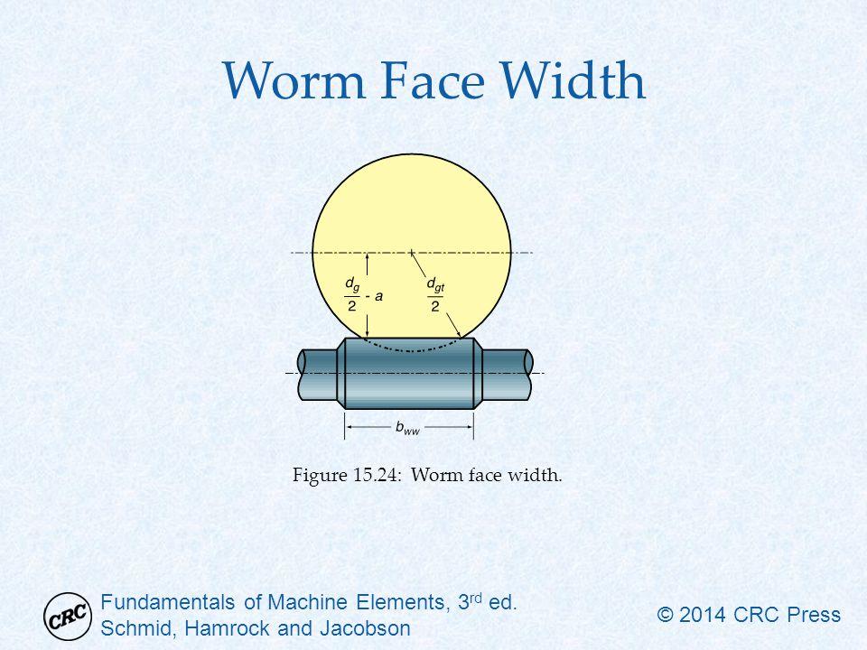 Worm Face Width Figure 15.24: Worm face width.