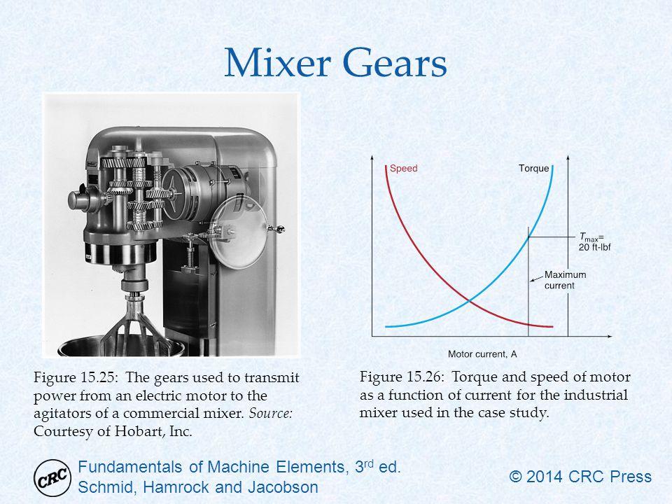 Mixer Gears