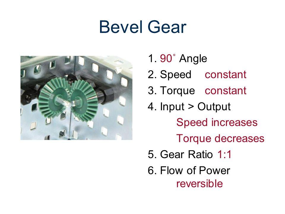 Bevel Gear 1. 90˚ Angle 2. Speed constant 3. Torque constant